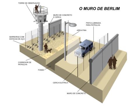 infografico_muro_berlim_tv